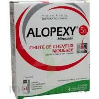 ALOPEXY 50 mg/ml S appl cut 3Fl/60ml à VALENCE